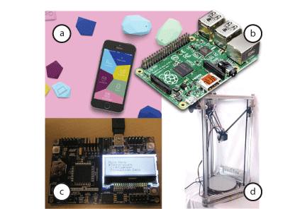 Four student projects: Estimote tags, MQTT implemented on R-Pi, serial on Atmel board, and 3D printer