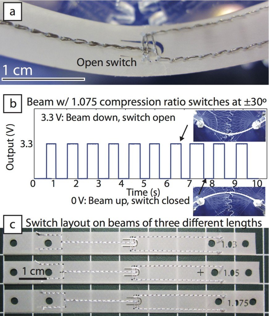 ElectromechSwitch