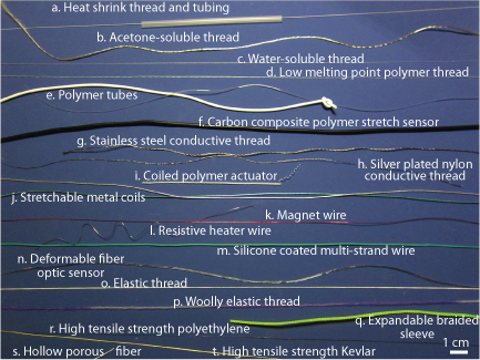 20 different types of engineered fibers